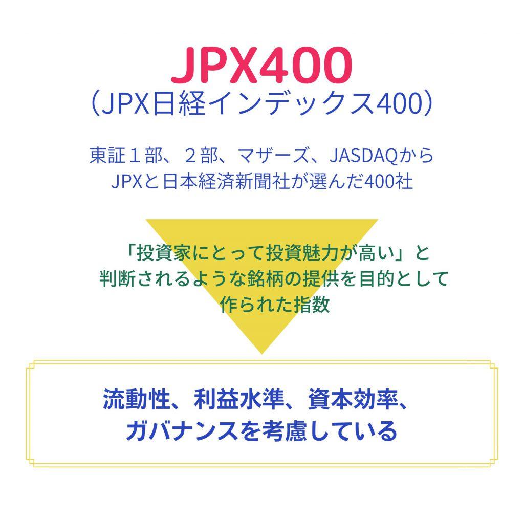JPX400の説明